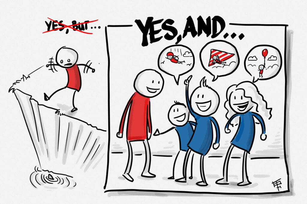 Illustration by artist Bauke Shildt showing a stick figure avoiding stepping off a cliff - with the words 'Yes, but' struck out - and instead seeking solutions such as hang-gliding with others - 'Yes, and'